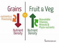 Nutrient Density – Post 1!