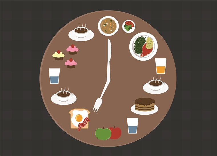Meal Timings – Eating Late Makes You Fat